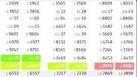 Γραμμή ειδήσεων πινάκων τηλετύπων προϊόντων δεικτών χρηματιστηρίου Forex στο άσπρο υπόβαθρο - νέα ποιοτική οικονομική επιχείρηση  διανυσματική απεικόνιση