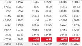 Γραμμή ειδήσεων πινάκων τηλετύπων προϊόντων δεικτών χρηματιστηρίου Forex στο άσπρο υπόβαθρο - νέα ποιοτική οικονομική επιχείρηση  απεικόνιση αποθεμάτων
