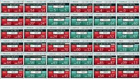 Γραμμή ειδήσεων πινάκων τηλετύπων προϊόντων δεικτών χρηματιστηρίου Forex στο μαύρο υπόβαθρο - νέα ποιοτική οικονομική επιχείρηση  ελεύθερη απεικόνιση δικαιώματος