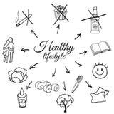 Γραμμικό σύνολο ενός υγιούς τρόπου ζωής απεικόνιση αποθεμάτων
