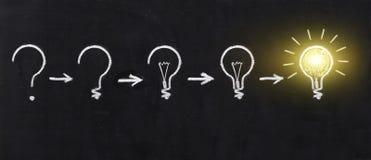 Γραπτή λάμπα φωτός που χρησιμοποιεί doodle την τέχνη στον πίνακα κιμωλίας backgr στοκ φωτογραφία