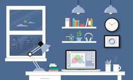 Γραφείο με το σύνολο, τα έγγραφα και τα χαρτικά υπολογιστών Εργασιακός χώρος για Στοκ φωτογραφίες με δικαίωμα ελεύθερης χρήσης
