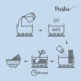 Γραφικές πληροφορίες ή μαγειρεύοντας ζυμαρικά βαθμιαία διανυσματική απεικόνιση