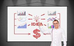 γραφική απεικόνιση επιχειρησιακής έννοιας πολλές άλλες σχετικές διανυσματικές λέξεις επιτυχίας στρατηγικής Στοκ Φωτογραφίες