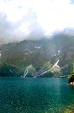 Γραφική, καθαρή, ήρεμη λίμνη βουνών στοκ εικόνα με δικαίωμα ελεύθερης χρήσης