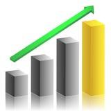 Γραφική παράσταση επιχειρησιακής αύξησης Απεικόνιση αποθεμάτων