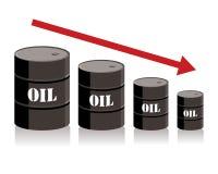Γραφική παράσταση διαγραμμάτων βαρελιών πετρελαίου με το κόκκινο βέλος που δείχνει κάτω Στοκ εικόνες με δικαίωμα ελεύθερης χρήσης