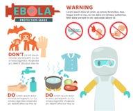 Γραφική παράσταση πληροφοριών ιών Ebola Στοκ Εικόνες