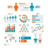 Γραφική παράσταση στατιστικών επιχειρήσεων, διάγραμμα πληθυσμών demographics, σύγχρονα infographic διανυσματικά στοιχεία ανθρώπων