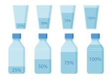 Γυαλιά και μπουκάλια του νερού 25%, μισό 50%, 75%, πλήρες νερό 100% στο μπουκάλι διάνυσμα διανυσματική απεικόνιση