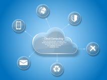 Γυαλί υπολογισμού σύννεφων Στοκ φωτογραφίες με δικαίωμα ελεύθερης χρήσης