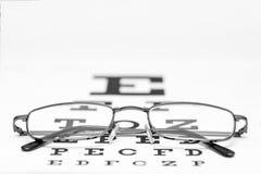 Γυαλιά ματιών και άσπρο υπόβαθρο διαγραμμάτων ματιών Στοκ φωτογραφία με δικαίωμα ελεύθερης χρήσης
