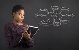 Γυναίκα αφροαμερικάνων που γράφει στο διάγραμμα μάρκετινγκ ημερολογίων βιβλίων στο υπόβαθρο πινάκων Στοκ εικόνες με δικαίωμα ελεύθερης χρήσης