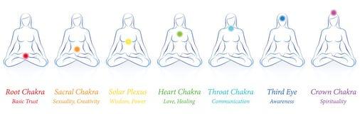 Γυναίκα επτά Chakras έννοιες χρωμάτων απεικόνιση αποθεμάτων