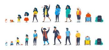 Γυναίκα και άνδρας στη διαφορετική ηλικία Από το παιδί σε παλαιό ελεύθερη απεικόνιση δικαιώματος