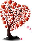 Δέντρο βαλεντίνων της κόκκινης καρδιάς στοκ εικόνα με δικαίωμα ελεύθερης χρήσης