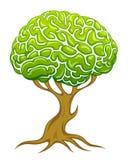 Δέντρο εγκεφάλου ελεύθερη απεικόνιση δικαιώματος