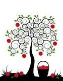 δέντρο καλαθιών μήλων μήλων Στοκ φωτογραφίες με δικαίωμα ελεύθερης χρήσης