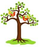 Δέντρο με πουλιά Στοκ εικόνες με δικαίωμα ελεύθερης χρήσης