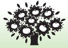 δέντρο σχεδίων μήλων ελεύθερη απεικόνιση δικαιώματος