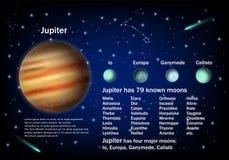 Δίας και τα φεγγάρια του, διανυσματική εκπαιδευτική αφίσα διανυσματική απεικόνιση