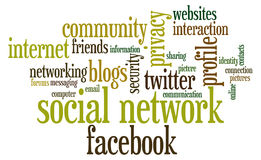 δίκτυο κοινωνικό