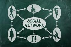 δίκτυο κοινωνικό στοκ εικόνες με δικαίωμα ελεύθερης χρήσης