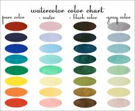 Δείγματα της παλέτας χρώματος, δείγμα σχεδίου watercolor Στοκ Εικόνες