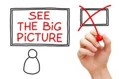 Δείτε τη μεγάλη εικόνα στοκ εικόνα με δικαίωμα ελεύθερης χρήσης