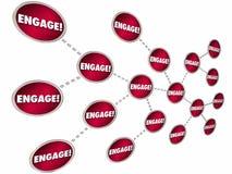 Δεσμεύστε την επικοινωνία αλληλεπίδρασης συνδέσεων αλυσίδων Στοκ Εικόνα