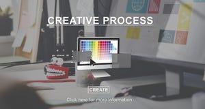 Δημιουργική διαδικασίας έννοια σχεδιαγράμματος σχεδίου ιδεών γραφική Στοκ φωτογραφία με δικαίωμα ελεύθερης χρήσης