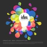 Δημιουργικό πρότυπο ιδέας Στοκ φωτογραφίες με δικαίωμα ελεύθερης χρήσης
