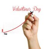 Διάγραμμα αγάπης για την ημέρα του βαλεντίνου Στοκ Φωτογραφία