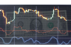 Διάγραμμα αποθεμάτων στο υπόβαθρο των λογαριασμών ενός δολαρίου Στοκ φωτογραφία με δικαίωμα ελεύθερης χρήσης
