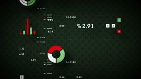 Διάγραμμα απόδοσης αποθεμάτων πράσινο ελεύθερη απεικόνιση δικαιώματος