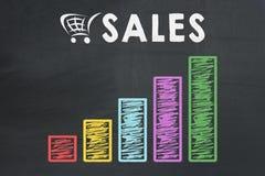 Διάγραμμα γραφικών παραστάσεων που παρουσιάζει αύξηση των πωλήσεων στοκ φωτογραφία