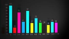 Διάγραμμα διαγραμμάτων γραφικών παραστάσεων φραγμών επιχειρησιακών στοιχείων Αυξηθείτε την επιχειρησιακή έννοια διαγραμμάτων φιλμ μικρού μήκους