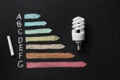 Διάγραμμα εκτίμησης ενεργειακής αποδοτικότητας, φθορισμού λάμπα φωτός και κιμωλία στο μαύρο υπόβαθρο στοκ εικόνες