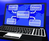 Διάγραμμα επιτυχίας στο lap-top που παρουσιάζει το όραμα και προσδιορισμό ελεύθερη απεικόνιση δικαιώματος