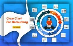 Διάγραμμα κύκλων Infographic για λόγους λογιστικής και επιχειρήσεων μπορέστε να είστε για τις παρουσιάσεις, τις προσγειωμένος σελ απεικόνιση αποθεμάτων