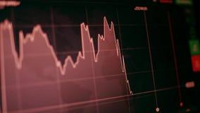 Διάγραμμα με ένα διάγραμμα που παρουσιάζει ένα απότομο σημείο, μια τάση κάτω από τις τιμές στο χρηματιστήριο ή εμπορικές συναλλαγ ελεύθερη απεικόνιση δικαιώματος