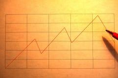 διάγραμμα οικονομικό Στοκ Εικόνα