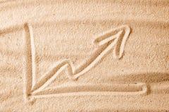 Διάγραμμα παραλιών και βελών επάνω στην άμμο έννοια της αύξησης πωλήσεων, αύξηση των τιμών turistic στο θερινή περίοδο Στοκ εικόνες με δικαίωμα ελεύθερης χρήσης