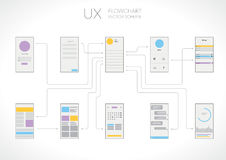 Διάγραμμα ροής Infographic UI UX Στοκ φωτογραφία με δικαίωμα ελεύθερης χρήσης