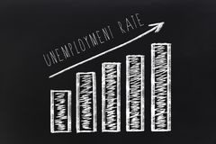 Διάγραμμα της ανάπτυξης του δείκτη ανεργίας με ένα αυξανόμενο σημάδι βελών στον πίνακα κιμωλίας στοκ φωτογραφία