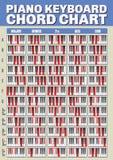 Διάγραμμα χορδών πληκτρολογίων Στοκ Εικόνες