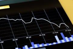 Διάγραμμα χρηματιστηρίου που πηγαίνει κάτω Στοκ Εικόνες