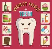 Διάγραμμα Infographic για οδοντικό και την υγειονομική περίθαλψη Παρουσιάζει χειρότερα τρόφιμα για τα δόντια, τις γόμμες και το σ Στοκ Εικόνες