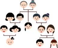 διάνυσμα δέντρων οικογενειακών εικονιδίων Στοκ Εικόνες
