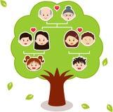 διάνυσμα δέντρων οικογενειακών εικονιδίων Στοκ Εικόνα